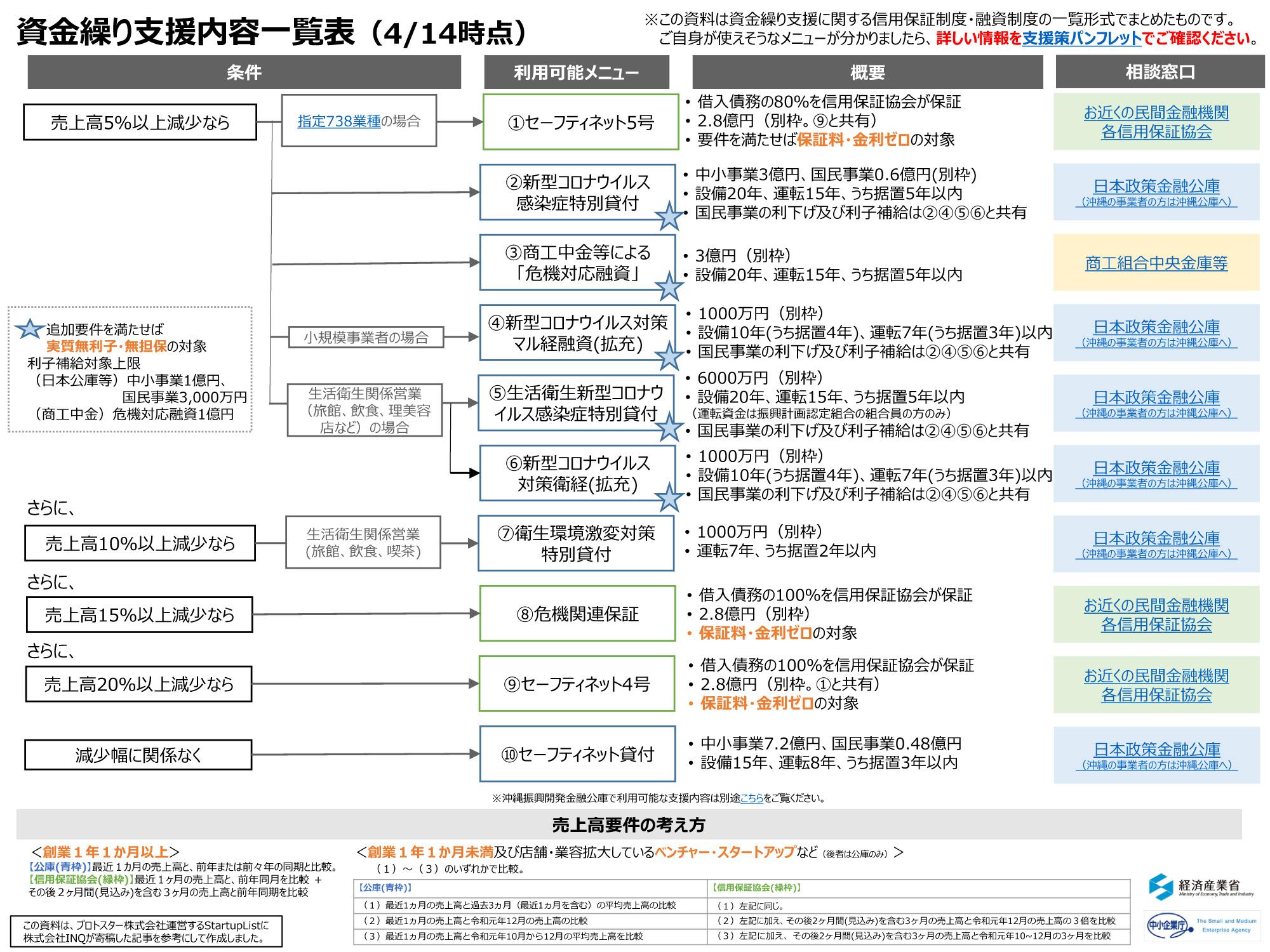 shikinguri_list